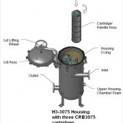 H3-3075 Housing assembly