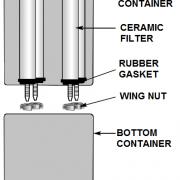 SM4U diagram