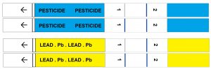 Lead pesticide water test kit