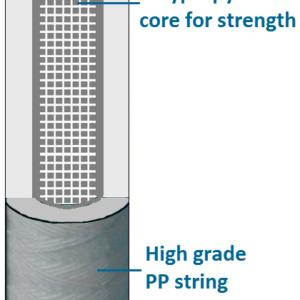 sw-cartridge-core