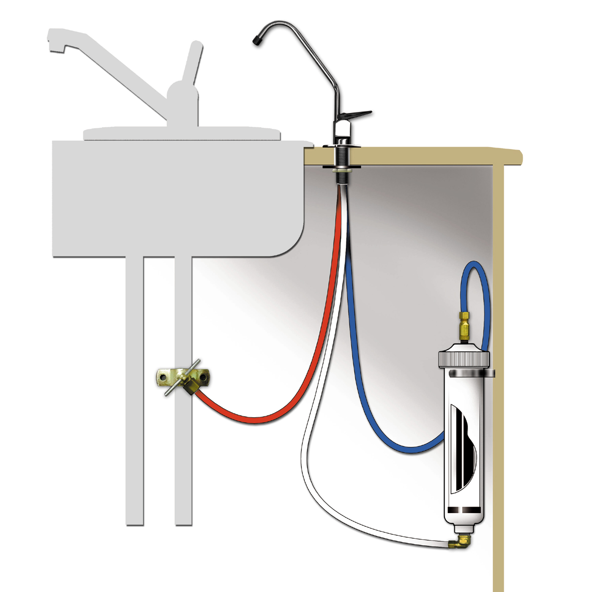 Under Sink Water Filtration System Canada